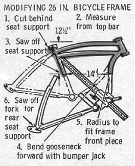 Homemade Mini Bike Plans