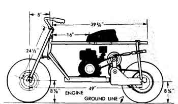 homemade mini chopper plans html with Offroad Bike Frame on 43603 Homemade Mini Bike likewise Build A Motorcycle Frame Jig additionally 532198880944680695 further Homemade Mini Bike Chopper also Rakeandtrail.