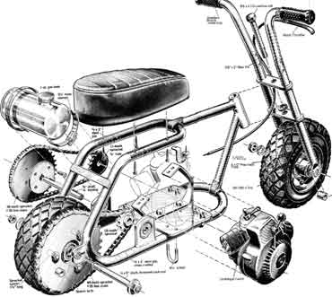 homemade mini bike plans