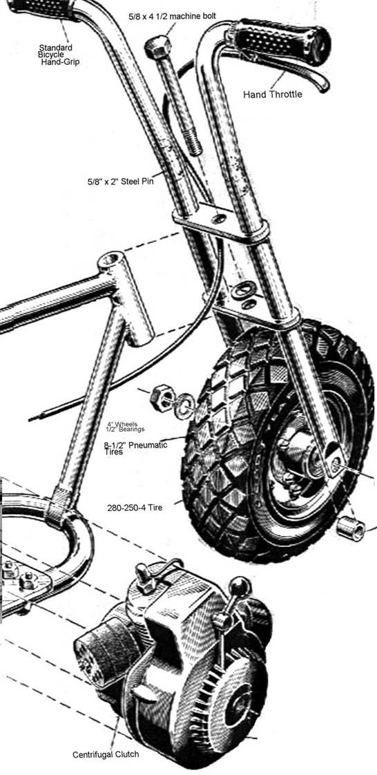 How To Assemble Your Diy Pocket Bike Plans
